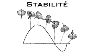 Stability